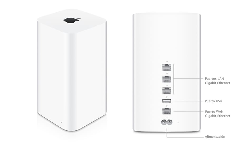 Apple Time Capsule 2tb Support Phone